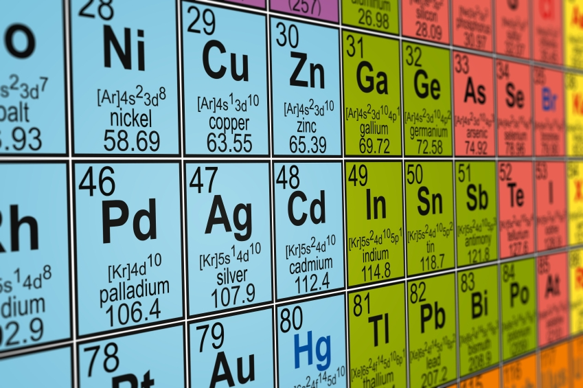 Periodic Table In Chemistry | New Calendar Template Site